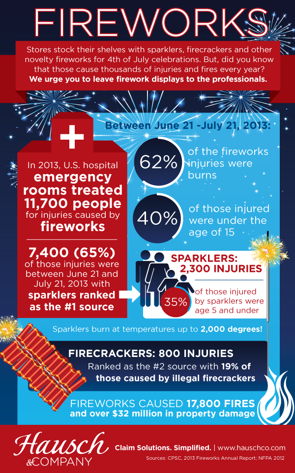HC_Fireworks_Infographic_2014